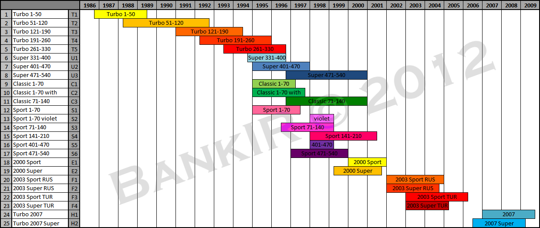 http://turbobank.clan.su/Obmenik/Turbo_Kent_Years_BankIR_2012.png